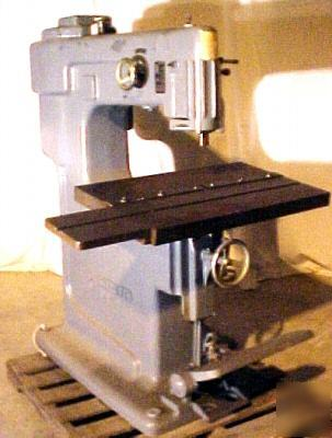 of woodworking and metalworking machinery and tools woodworking ...